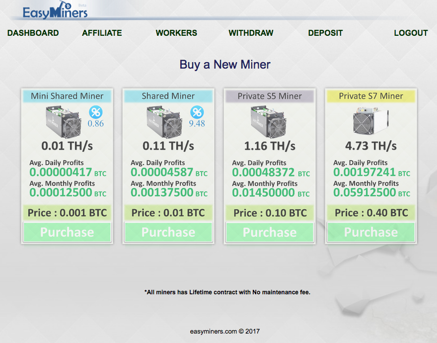 Best Bitcoin Mining Contract Best Bitcoin Mining Pool For Pc